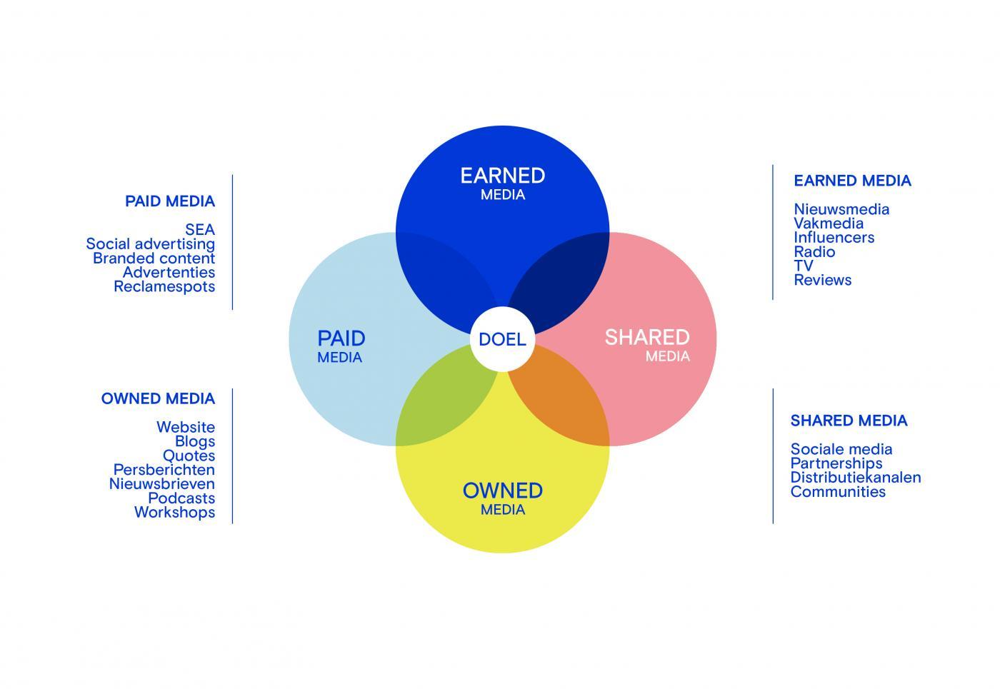 anp peso-model
